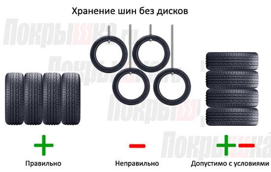 Как правильно хранить шины без дисков зимой?