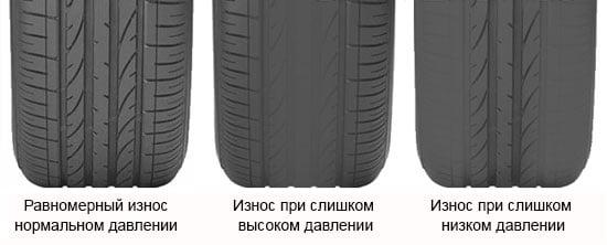 Проблемы, возникающие при неправильном давлении внутри колеса