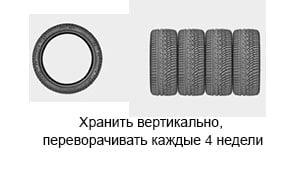 Ветикальное хранение шин без дисков