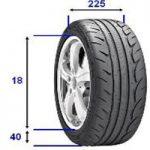 Как расшифровать размер шин?
