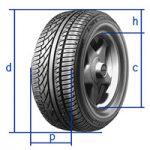 Взаимозаменяемость размеров шин