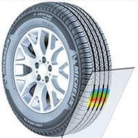 Сцепление шин с дорогой